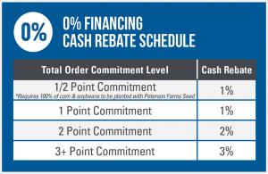 Promise Cash Rebate Schedule